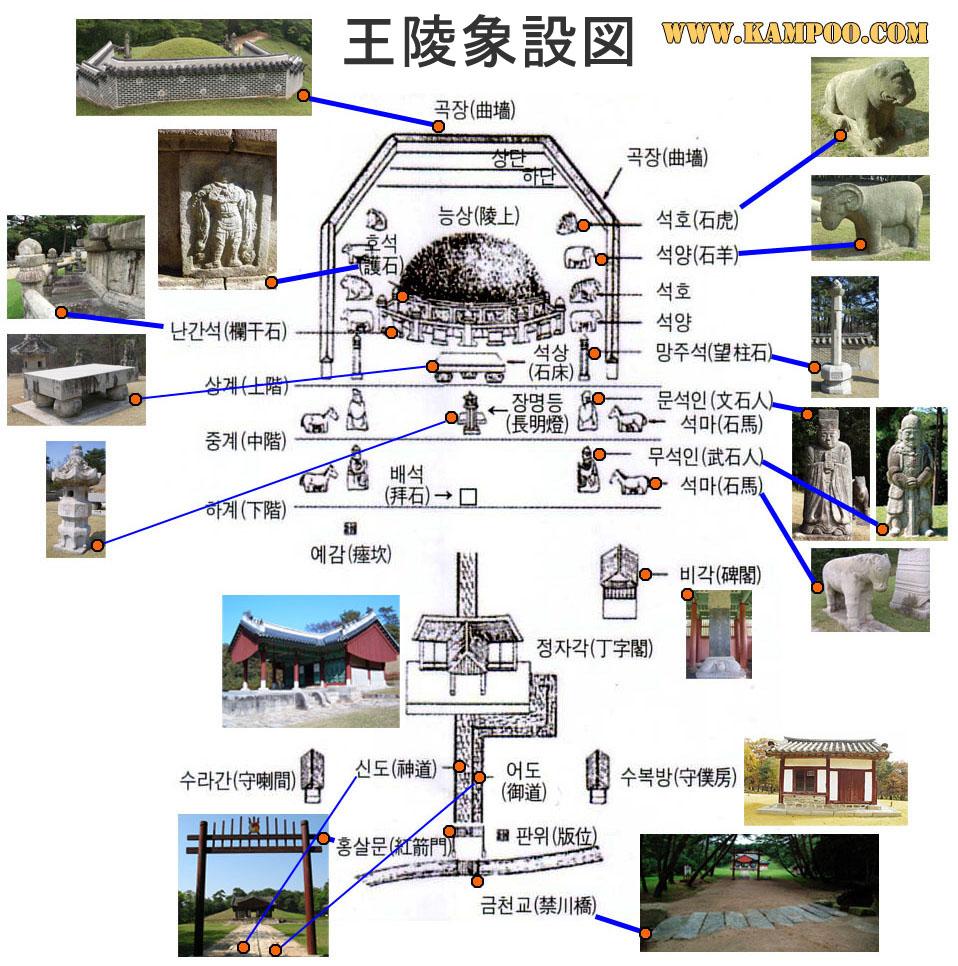 朝鮮王陵の画像 p1_1